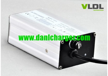 Sealed Battery Charger 12V 4A